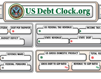 U.S. Debt Clock – Eye Opening Stats